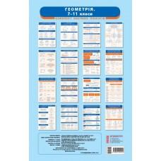 Геометрія. 7-11 класи. Комплект навчальних плакатів