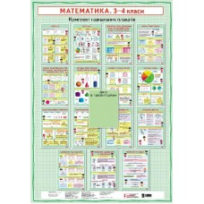 Математика. 3-4 класи. Плакати + СD диск