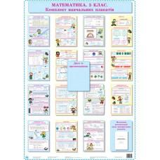 Математика. 5 клас: Комплект навчальних плакатів