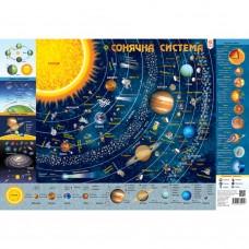 Плакат дитяча карта сонячної системи А1
