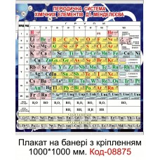 """Плакат на банері """"Таблиця Менделєєва"""""""