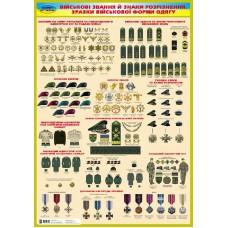 Захист Вітчизни. Плакат. Військові звання й знаки розрізнення